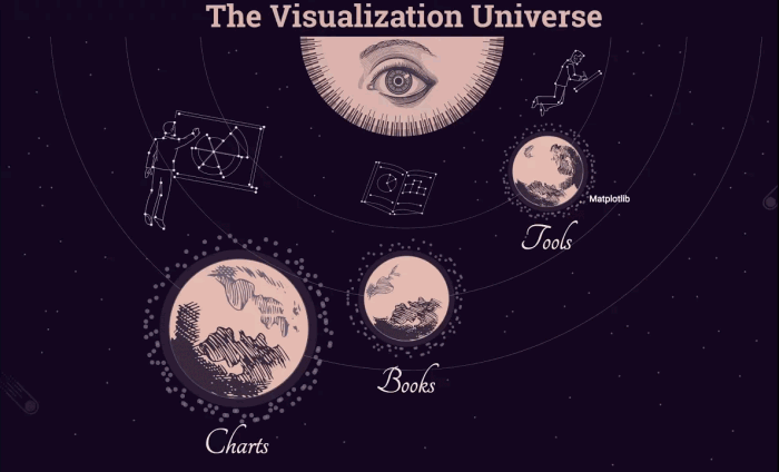 visualization-universe-infographic.png