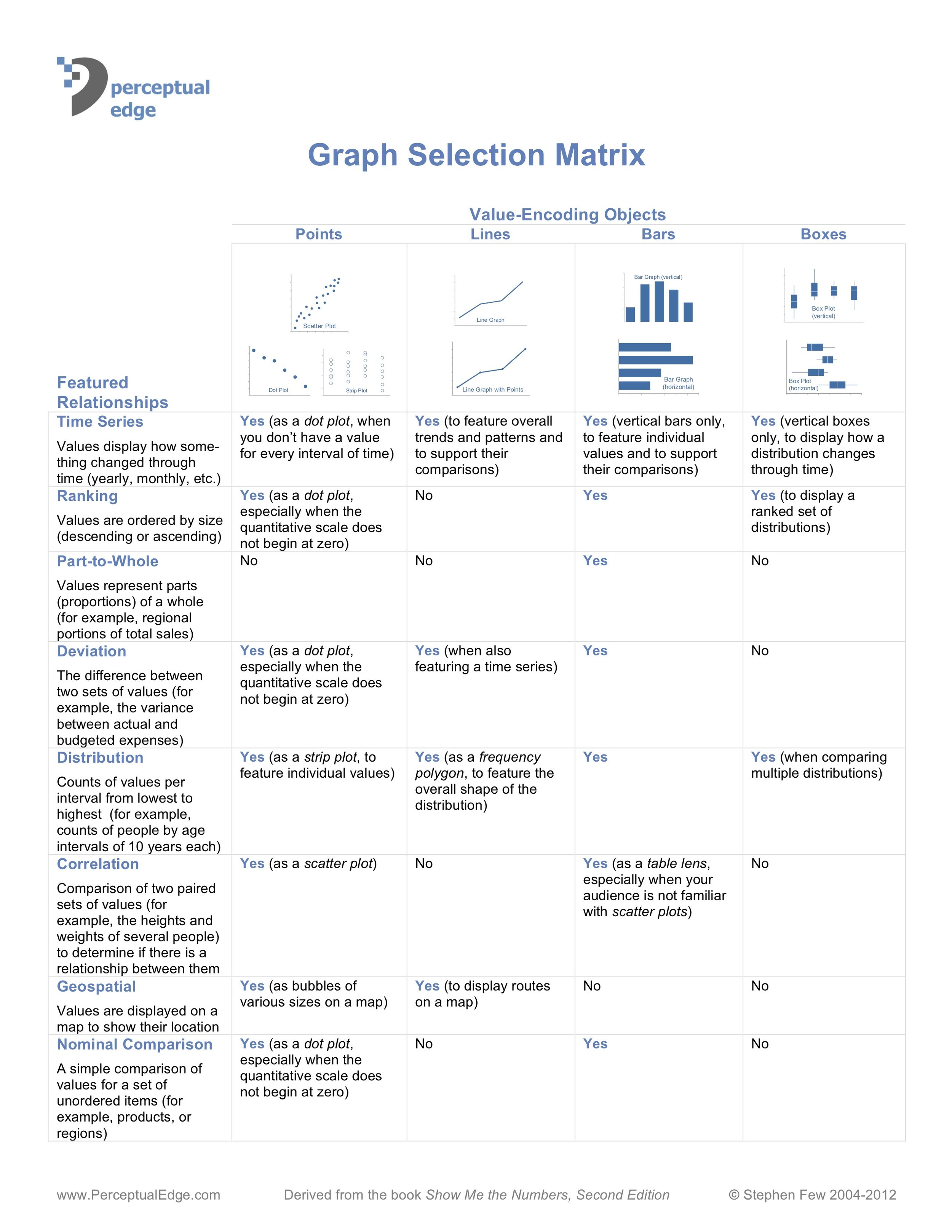 Effective-Chart-Design-Stephen-Few.jpg