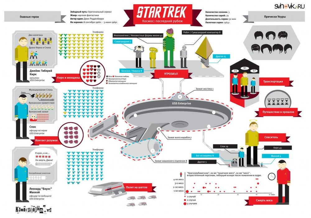 infographic-star-trek-russian.jpeg