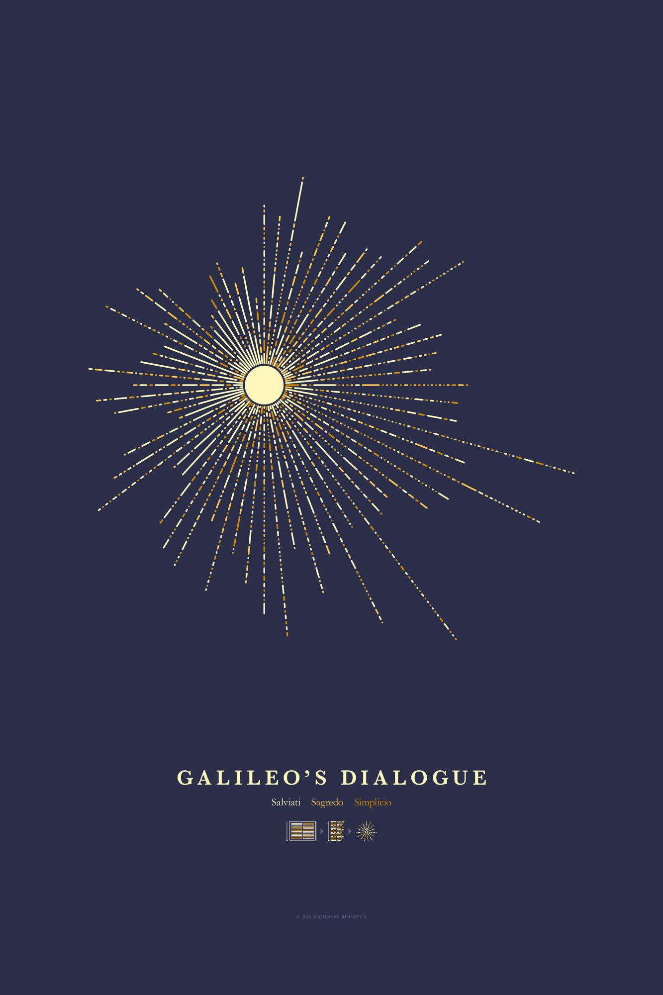 Galileo's Dialogue