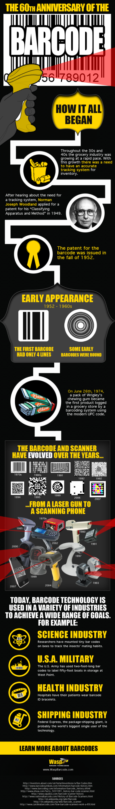 60th Anniversary of the Bar Code infographic