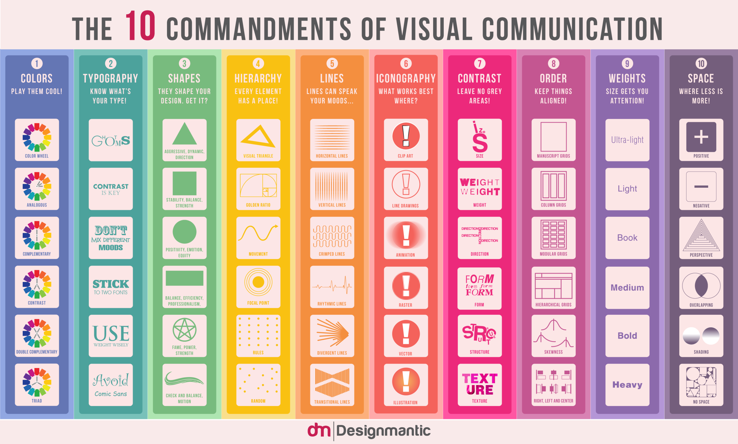 10-Commandments-of-Visual-Communication-DesignMantic.png