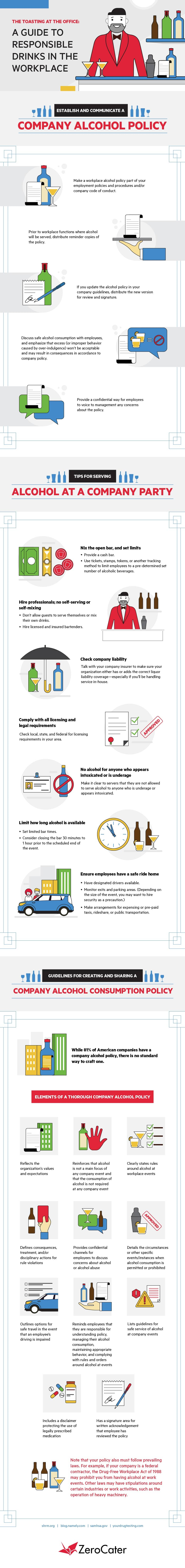 A Guide to Responsible Drinks in the Workplace infographic