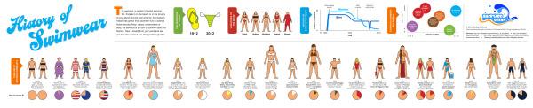 history-of-swimwear-infographic.jpeg