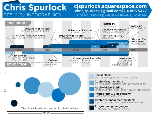 ChrisSpurlockGraphicResume-EDIT.jpeg