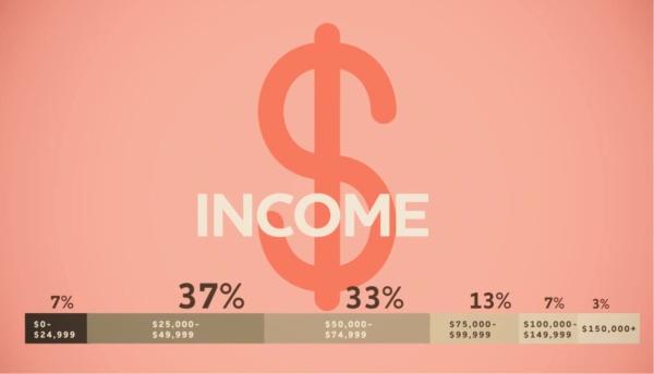 Pinterest+Income.jpg