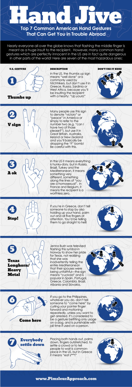 Hand Jive: Gestures That Can Get You in Trouble Abroad infographic