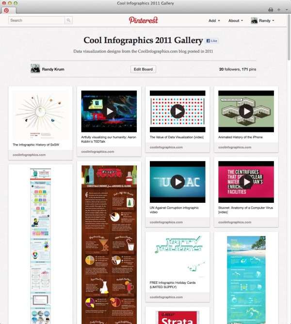 The Cool Infographics 2011 Gallery...A Pinterest Experiment infographic