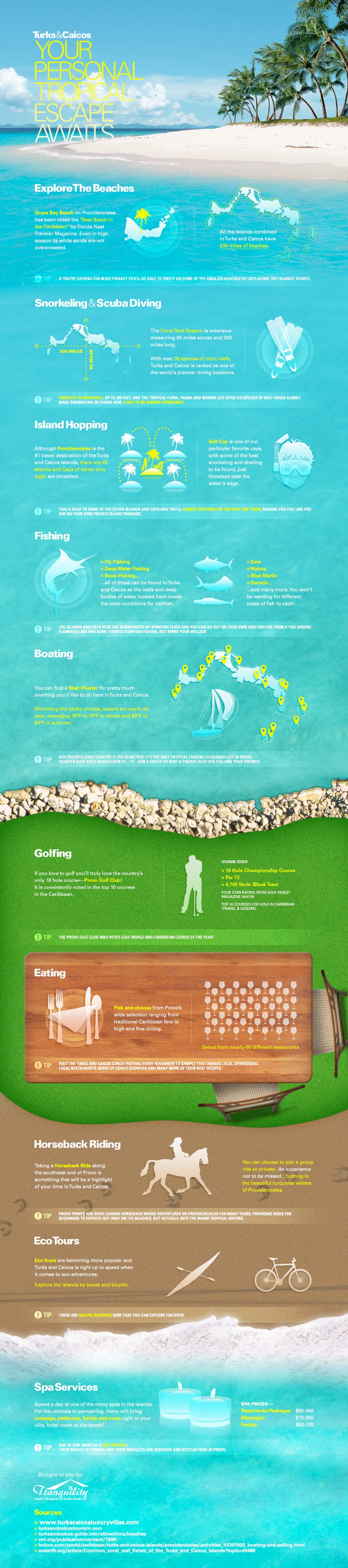 Turks & Caicos: Your Personal Tropical Escape Awaits infographic