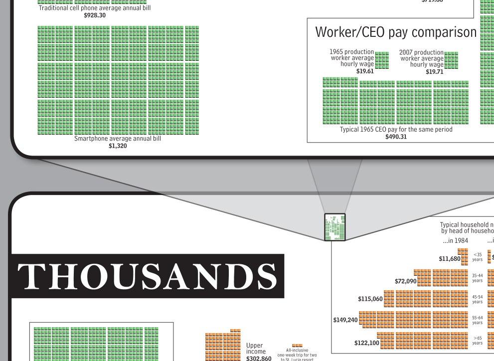 xkcd_+Money+Chart.jpg