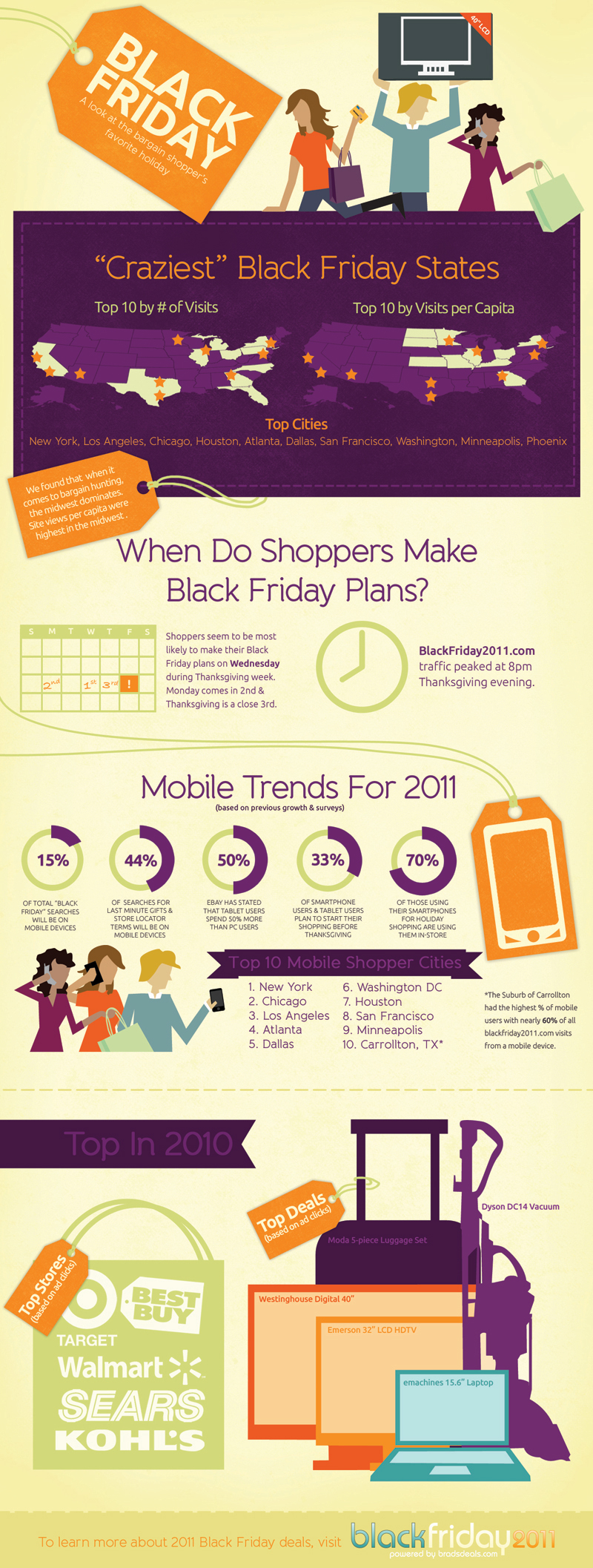Crazy for Black Friday Deals infographics