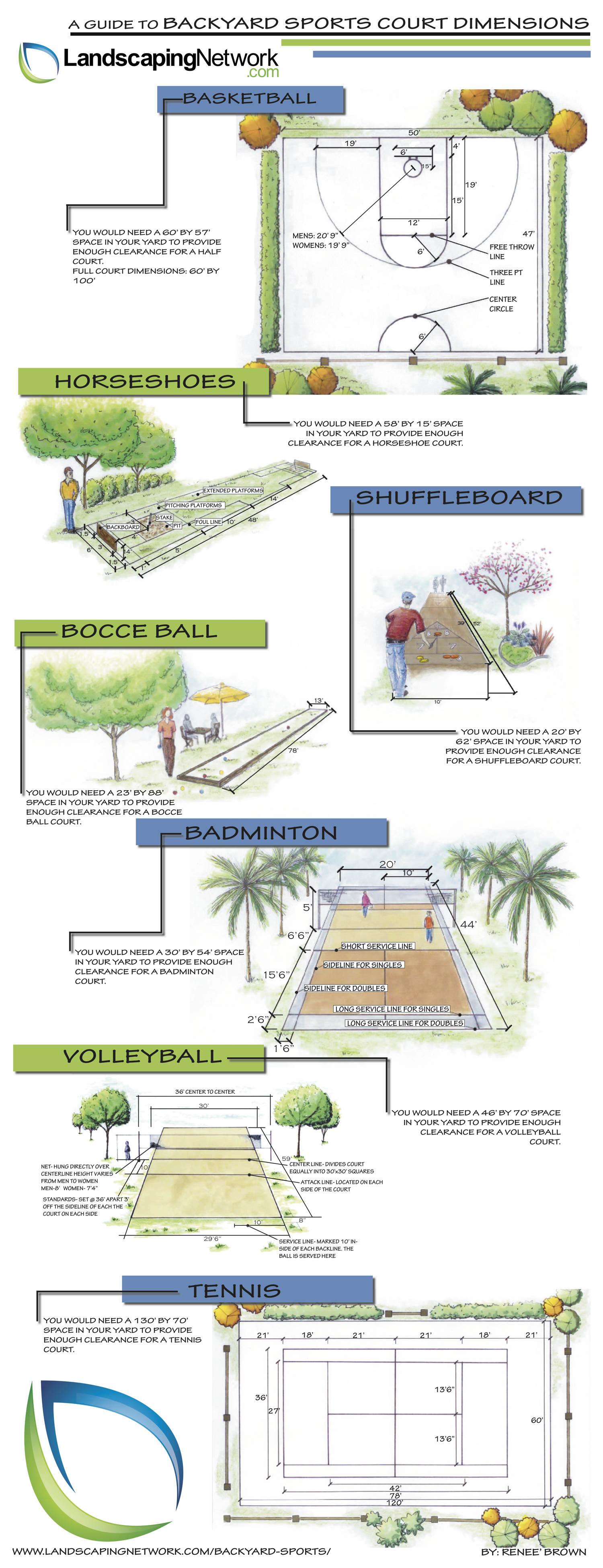 Backyard Sports Court Dimensions infographic