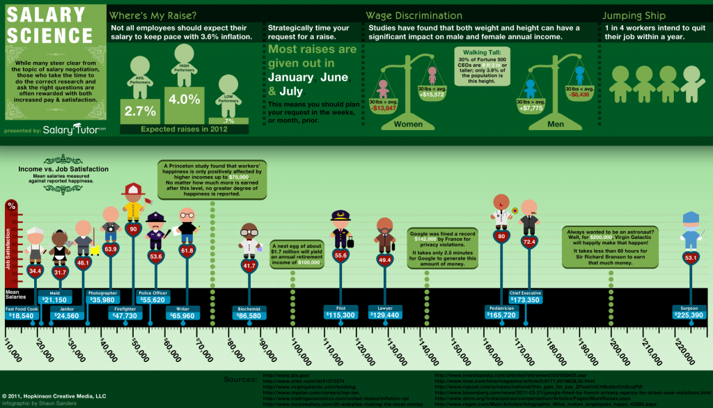 salary-negotiation-infographic-1024x586.png