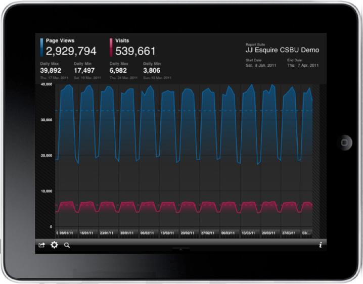 Adobe+Site+Catalyst+screenshot+480x480.png