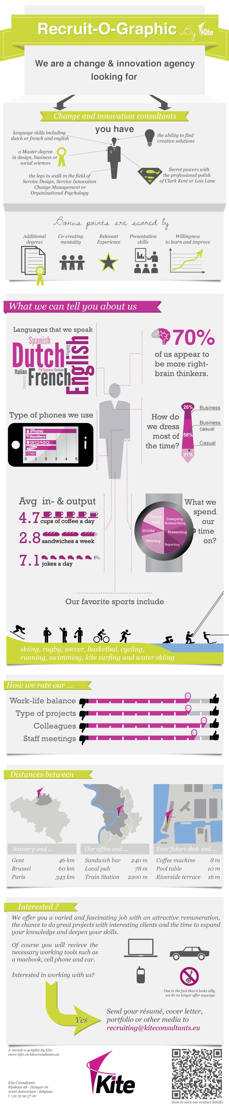 Recruit-O-Graphic infographic