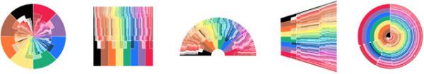crayola_chart_tests.jpg