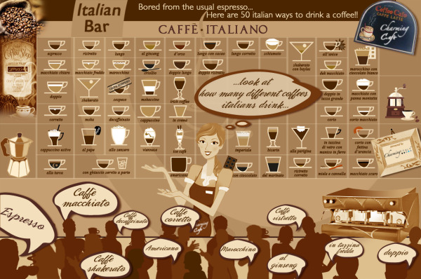 Caffè Italiano: 50 Types of Italian Coffee chart