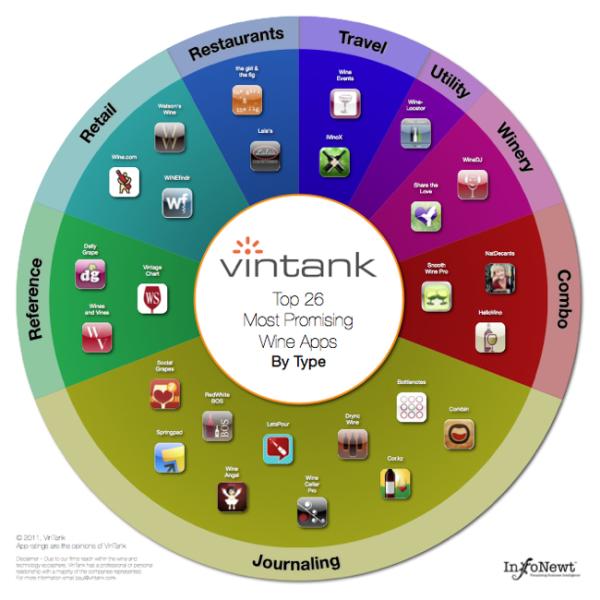 VinTank+Spectrum+HTML+650px+revised.jpg