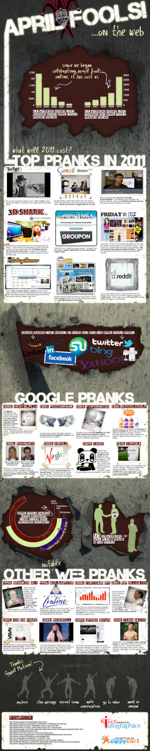 April Fools 2011 On The Web infographic