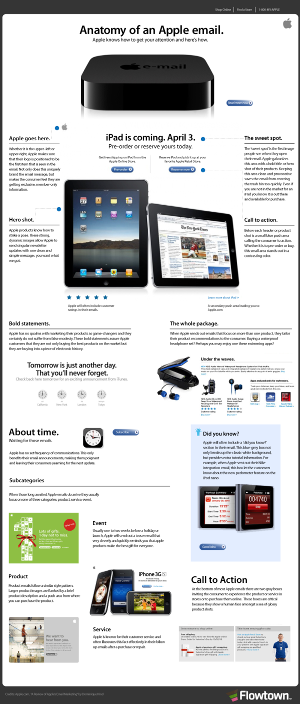 The (visual) Anatomy of an Apple Email