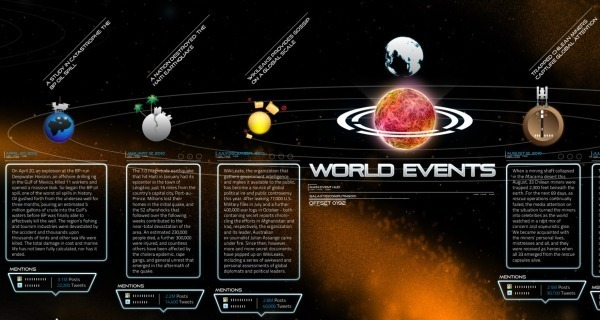 2010+A+Year+in+Review_+Epic+Infographic-2.jpg