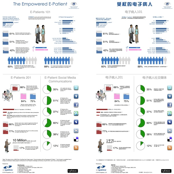 E-Patient+Two+Languages.jpg