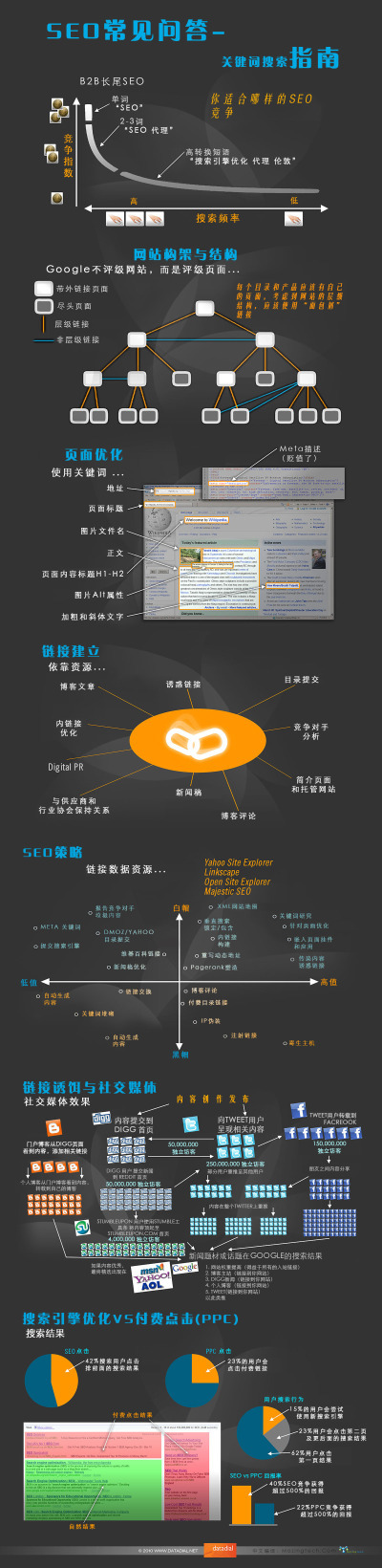 Visual+FAQ+of+SEO-cn.jpeg