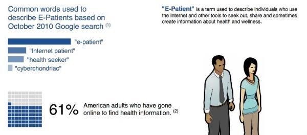 E-Patient_info_final_2_sm.jpeg+12002594+pixels.jpg