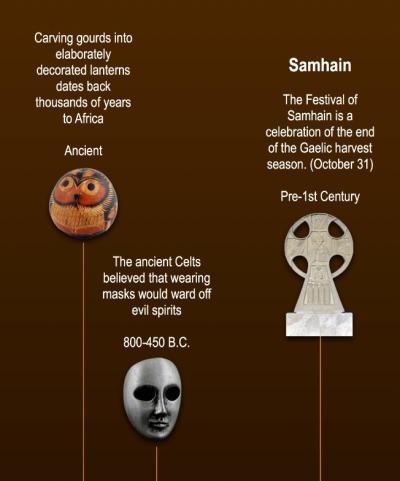 History+of+Halloween+FINAL+Larger+Font2.jpg.jpg