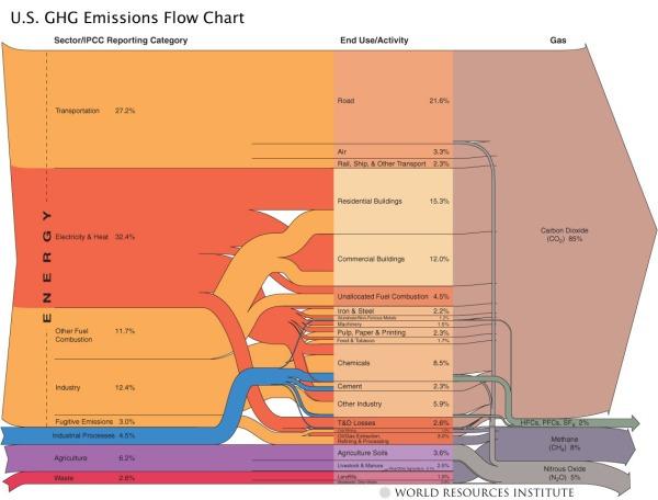 US-FlowChart.jpg