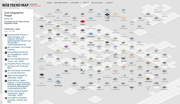 Cool Infographics People on Web Trend Map!