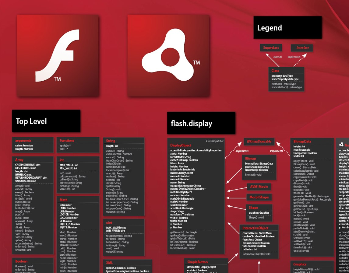 Adobe+Actionscript+3+closeup.jpg