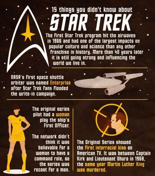 15 Things You Didn't Know About Star Trek infographic