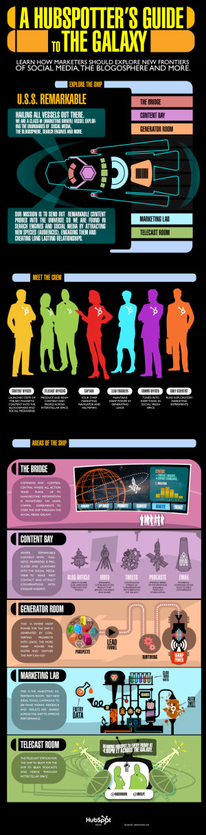 A HubSpotter's Guide to the (Social Media) Galaxy