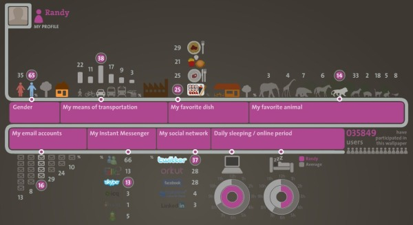Create Your Own Personal Infograph