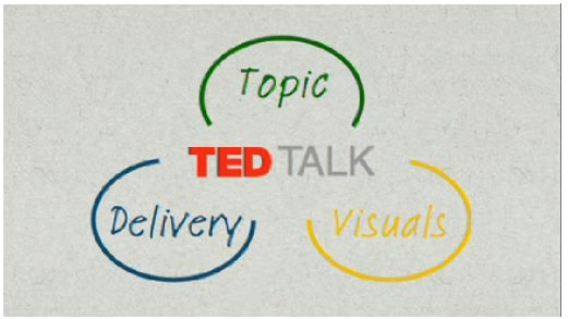 Lies+damned+lies+and+statistics+about+TEDTalks++Video+on+TED.com.jpg