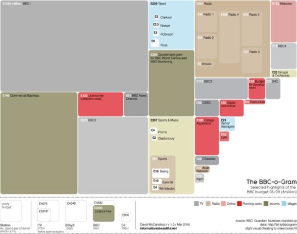 BBC+Budget+SMALL.jpg