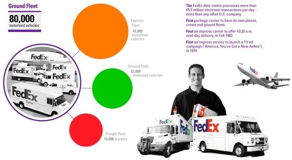 The+Fedex+Universe+SMALL.jpg