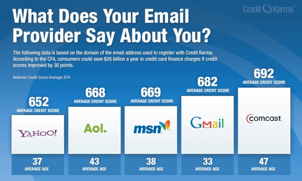 email-provider+SMALL.jpg