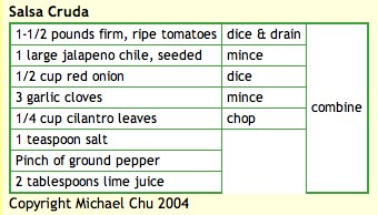 Salsa+Cruda+-+Recipe+File+-+Cooking+For+Engineers.jpg