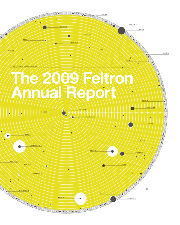 The Feltron Annual Report 2009