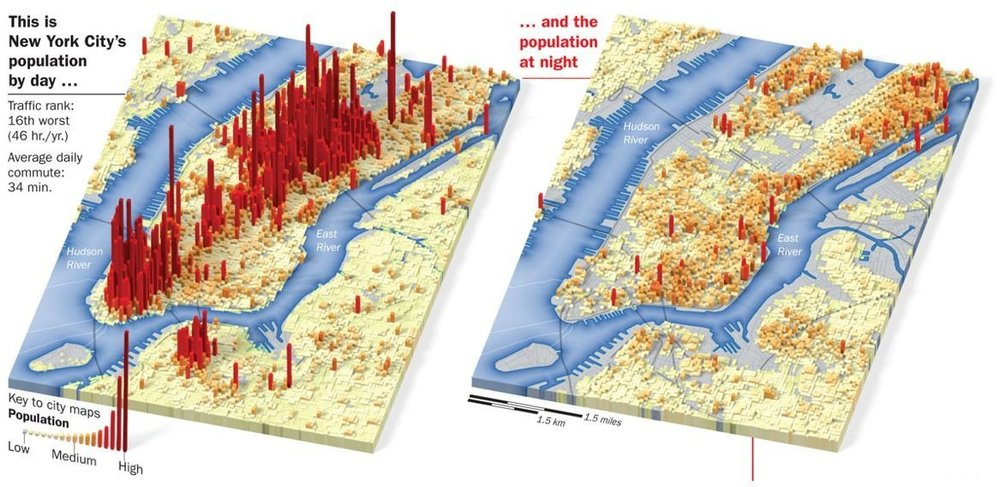 City Population Shift Maps