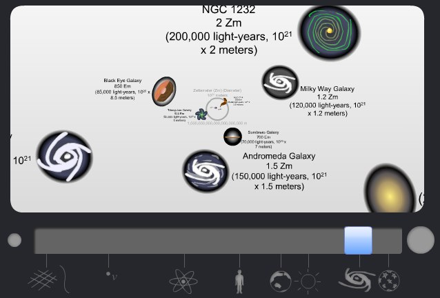 The+Scale+of+the+Universe-1.jpg