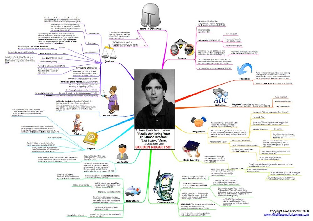 http___www.mindmappingforlawyers.com_wp-content_uploads_2010_01_Mind_Map_Randy_Pausch_Last_Lecture.pdf.jpg