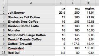 Caffeine+stats.numbers.jpg