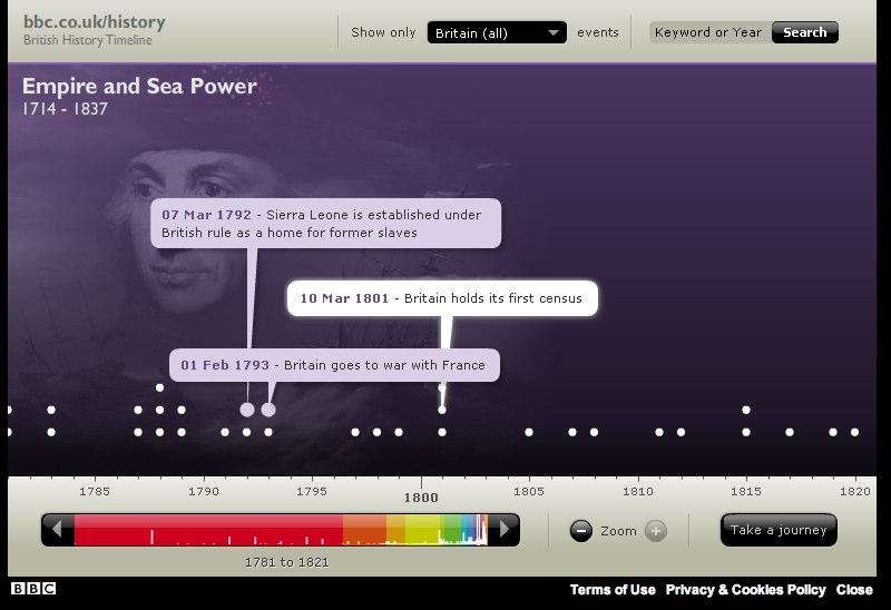BBC+-+History+-+Timelines+-+British+Timeline-1.jpg