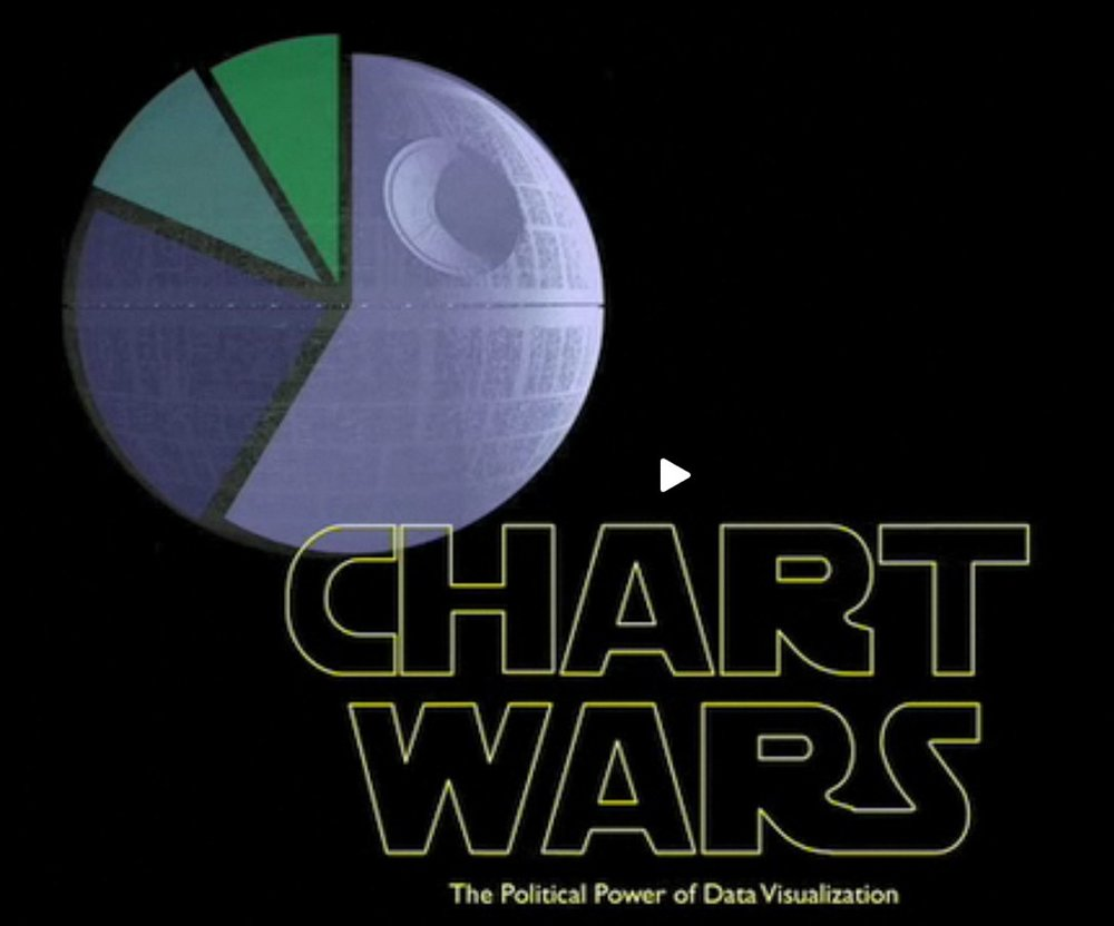 Chart Wars: The Political Power of Data Visualization