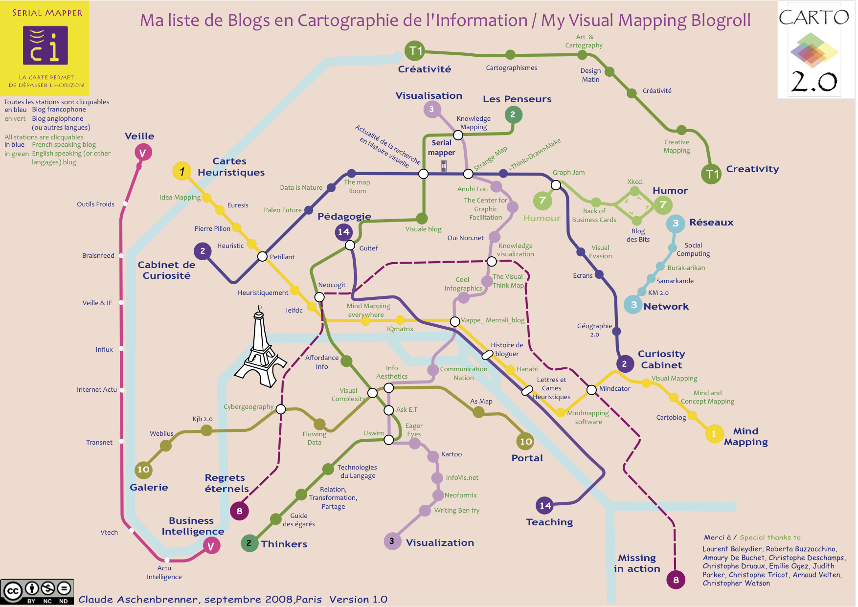 Visual Mapping Blogroll - Subway Map of Infographic
