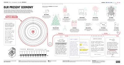 The Holiday Economy