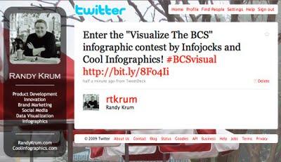 Twitter+_+Randy+Krum_+Enter+the+_Visualize+The+B+....jpg